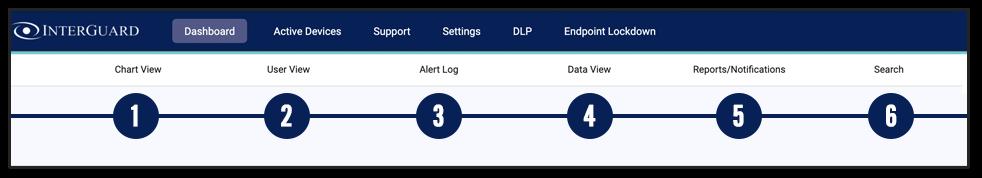 employee monitoring dashboard